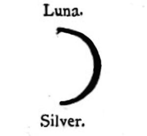 Silver Alchemical Symbol use